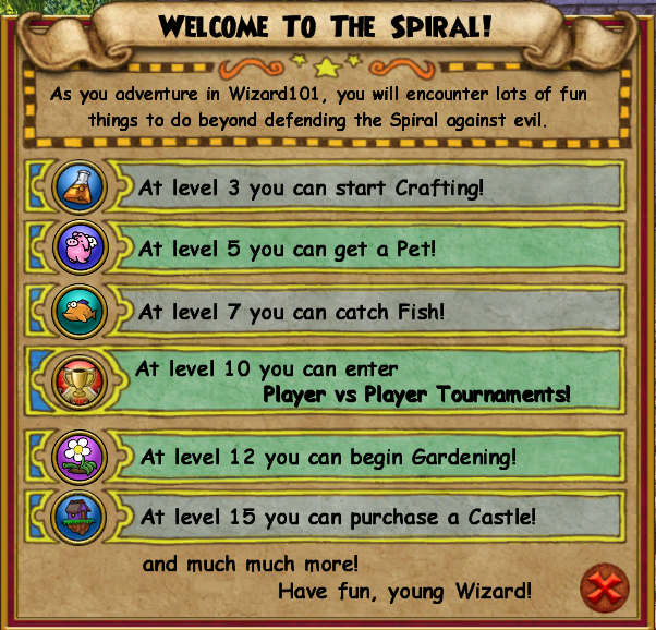 Welcome what to do in the spiral